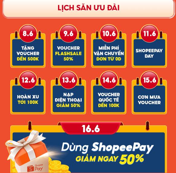 Các ưu đãi khi dùng ví ShopeePay trên Shopee
